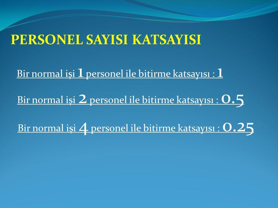 PERSONEL SAYISI KATSAYISI Bir normal işi 4 personel ile bitirme katsayısı : 0.25 Bir normal işi 1 personel ile bitirme katsayısı : 1 Bir normal işi 2 personel ile bitirme katsayısı : 0.5