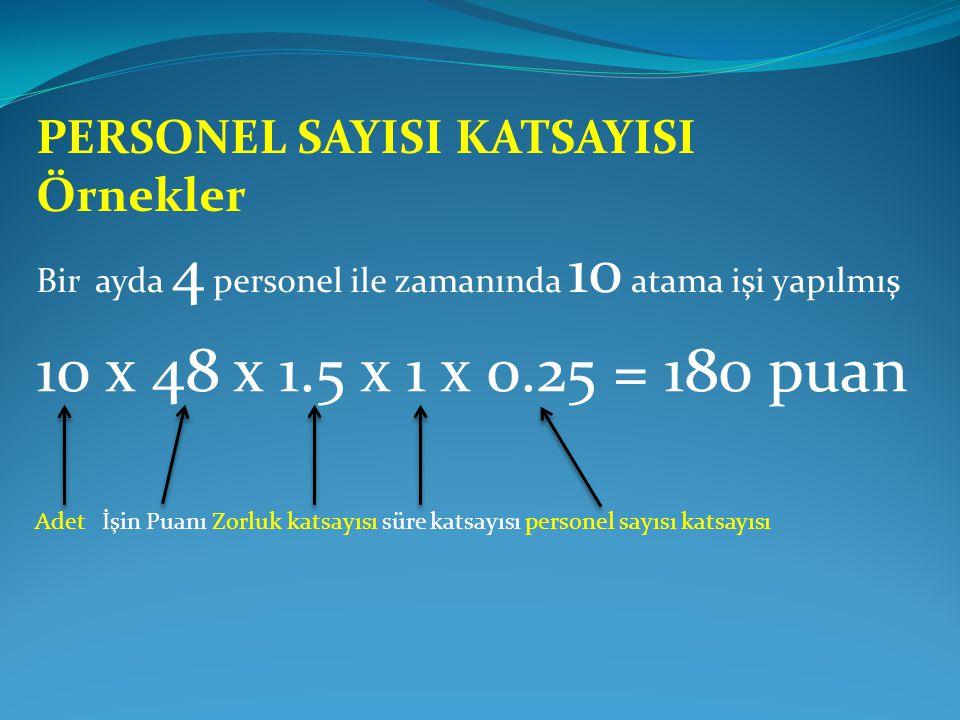 PERSONEL SAYISI KATSAYISI Örnekler Bir ayda 4 personel ile zamanında 10 atama işi yapılmış 10 x 48 x 1.5 x 1 x 0.25 = 180 puan Adet İşin Puanı Zorluk katsayısı süre katsayısı personel sayısı katsayısı