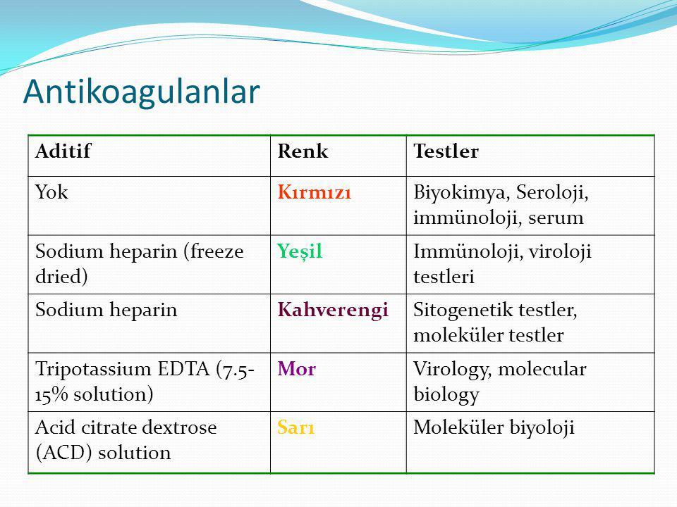 Antikoagulanlar AditifRenkTestler YokKırmızıBiyokimya, Seroloji, immünoloji, serum Sodium heparin (freeze dried) YeşilImmünoloji, viroloji testleri So