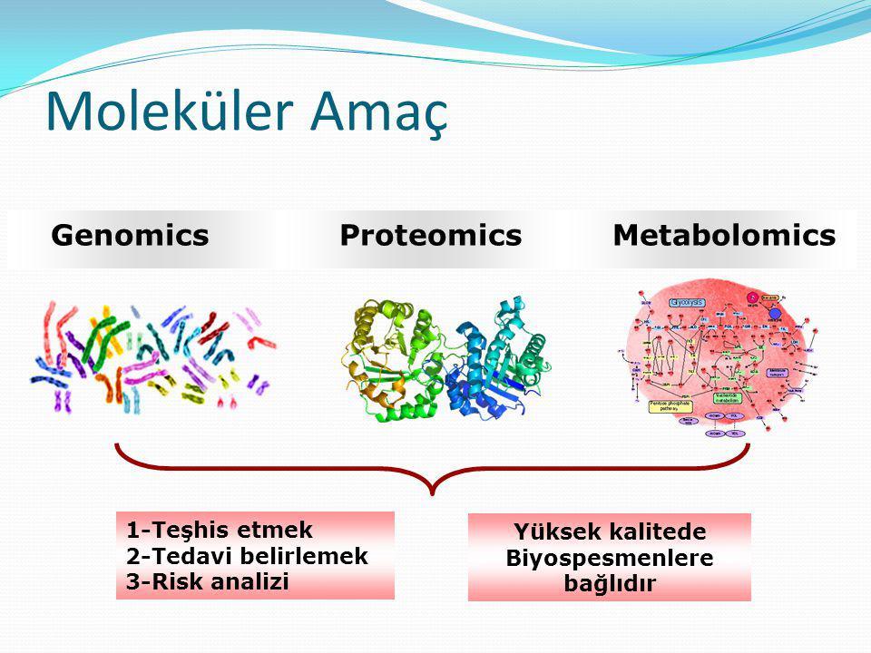 Biyopsi lokasyonu ve kolon kanserde protein ekspresyonu  Proteinlerin yaklaşık %40'ı tümör bölgesine göre değişim göstermiştir