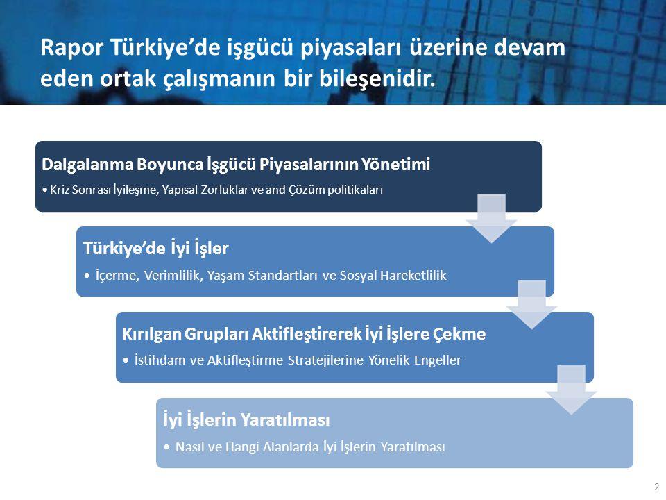 Rapor Türkiye'de işgücü piyasaları üzerine devam eden ortak çalışmanın bir bileşenidir. 2 Dalgalanma Boyunca İşgücü Piyasalarının Yönetimi •Kriz Sonra