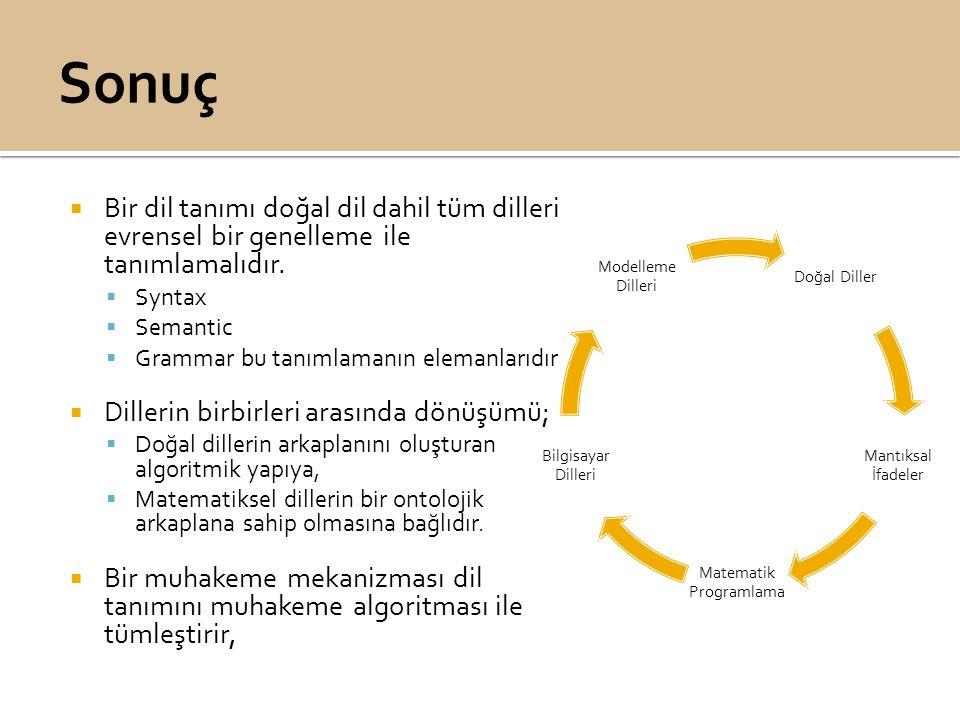  FSM (FSA)  Varlıkların durumları ve durum geçişleri ile eylem yürütmeleri tasvir edilir.  Bond Graph  Dinamik fiziksel sistemlerin modellemesinde