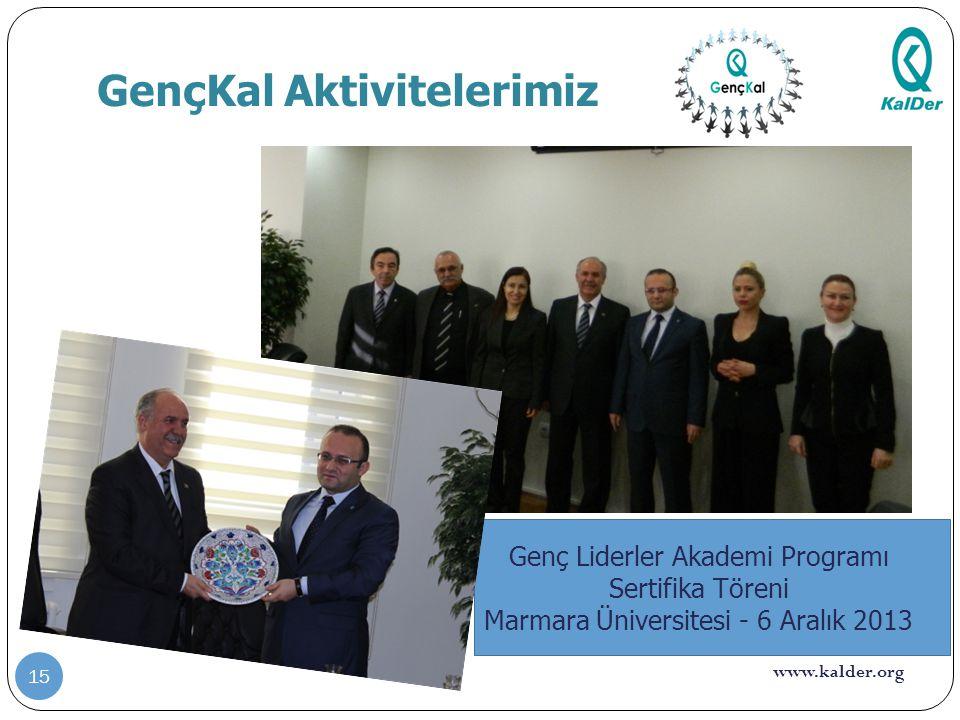 www.kalder.org GençKal Aktivitelerimiz 15 Genç Liderler Akademi Programı Sertifika Töreni Marmara Üniversitesi - 6 Aralık 2013