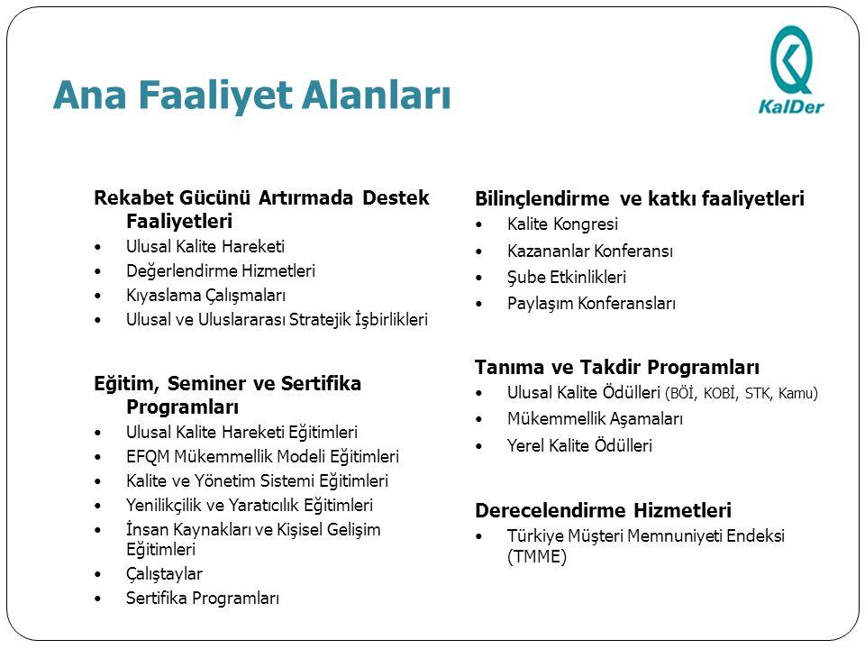 www.kalder.org GençKal Aktivitelerimiz 14 Genç Liderler Akademi Programı Sertifika Töreni Marmara Üniversitesi - 6 Aralık 2013
