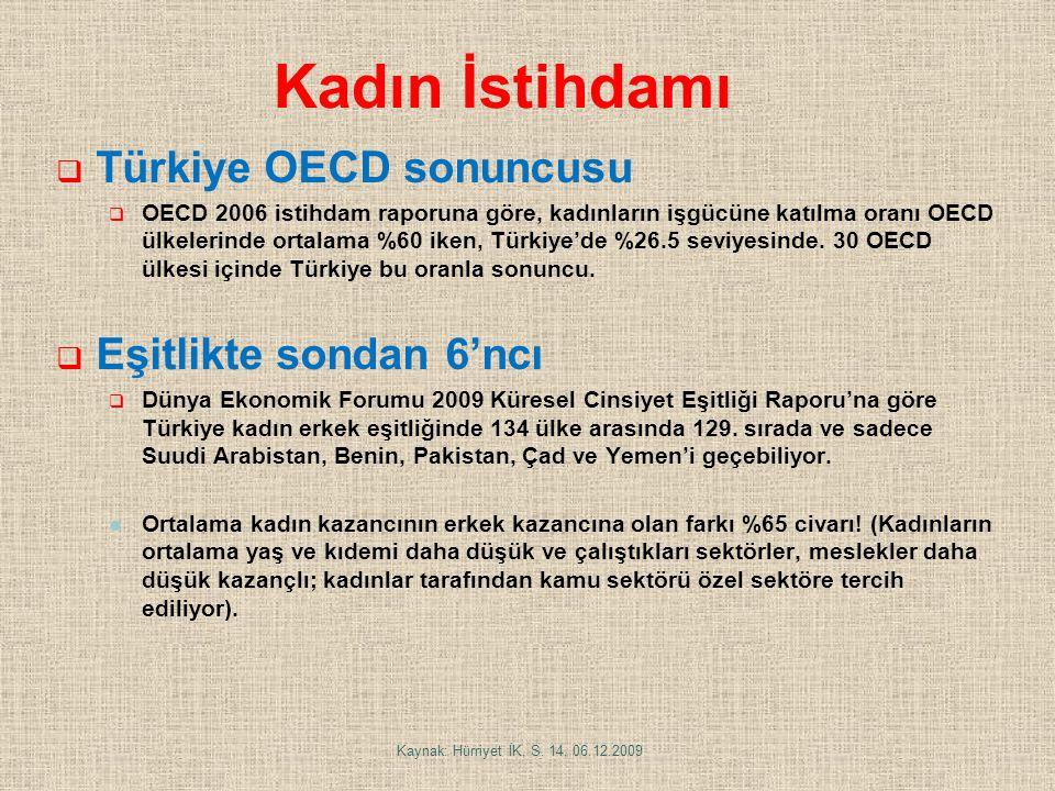  Türkiye OECD sonuncusu  OECD 2006 istihdam raporuna göre, kadınların işgücüne katılma oranı OECD ülkelerinde ortalama %60 iken, Türkiye'de %26.5 se