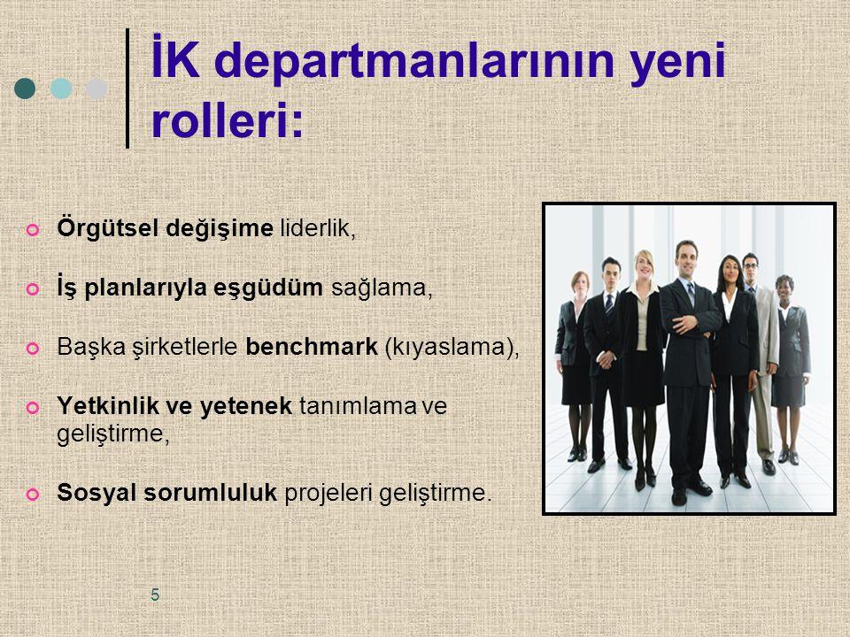 İK Araştırması 2008 Türkiye Sonuçları* AB'ye yeni katılmış ülkelerde gerçekleştirilen İK Araştırması * Develor ve Yenibiriş işbirliği ile gerçekleştirilen İK Araştırması 2008, ilk olarak Türkiye'de İK'nın mevcut ve beklenen rolünü ortaya koymayı hedefledi.