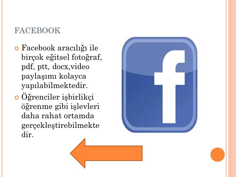 FACEBOOK Facebook aracılığı ile birçok eğitsel fotoğraf, pdf, ptt, docx,video paylaşımı kolayca yapılabilmektedir. Öğrenciler işbirlikçi öğrenme gibi