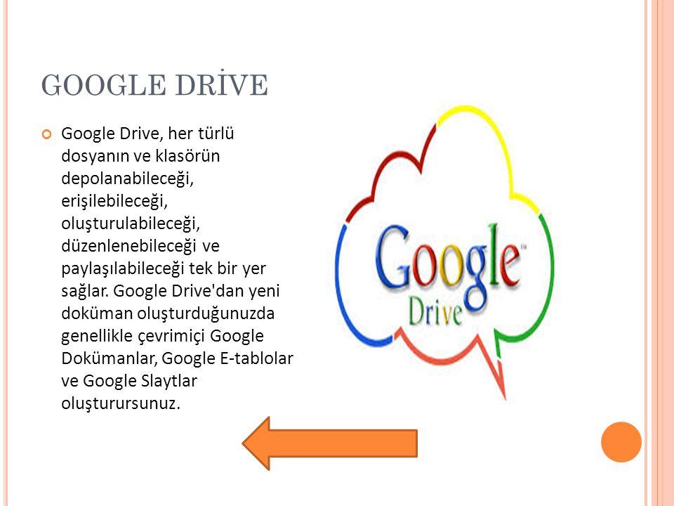 GOOGLE DRİVE Google Drive, her türlü dosyanın ve klasörün depolanabileceği, erişilebileceği, oluşturulabileceği, düzenlenebileceği ve paylaşılabileceğ