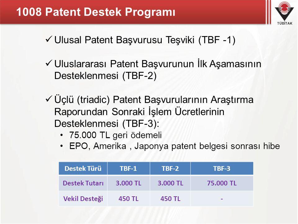 TÜBİTAK 1008 Patent Destek Programı  Ulusal Patent Başvurusu Teşviki (TBF -1)  Uluslararası Patent Başvurunun İlk Aşamasının Desteklenmesi (TBF-2) 