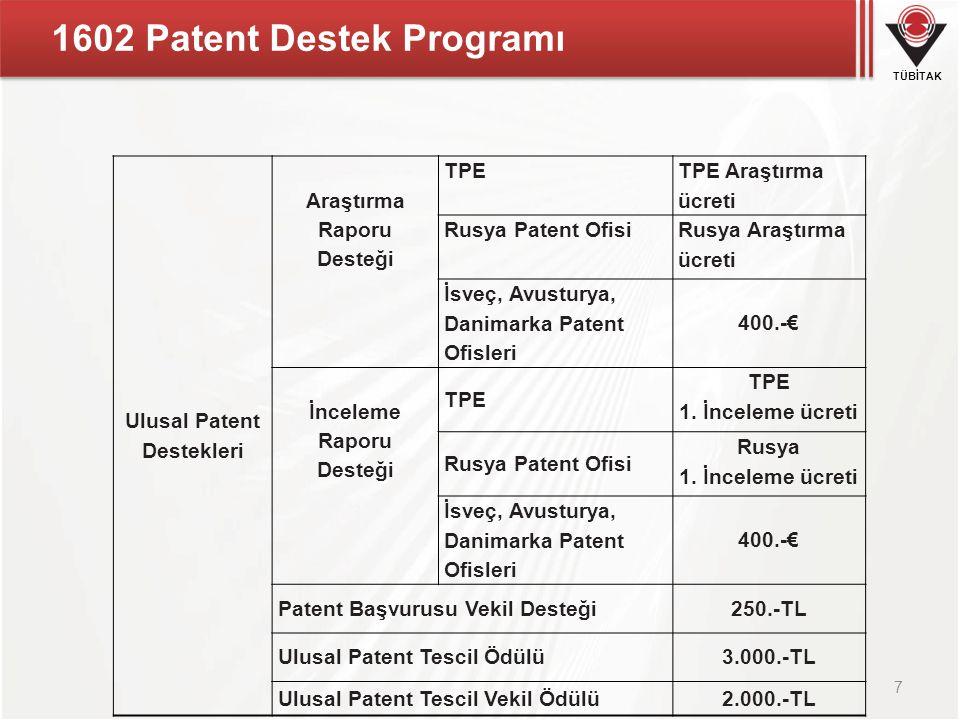 TÜBİTAK 1602 Patent Destek Programı 7 Ulusal Patent Destekleri Araştırma Raporu Desteği TPE TPE Araştırma ücreti Rusya Patent Ofisi Rusya Araştırma üc