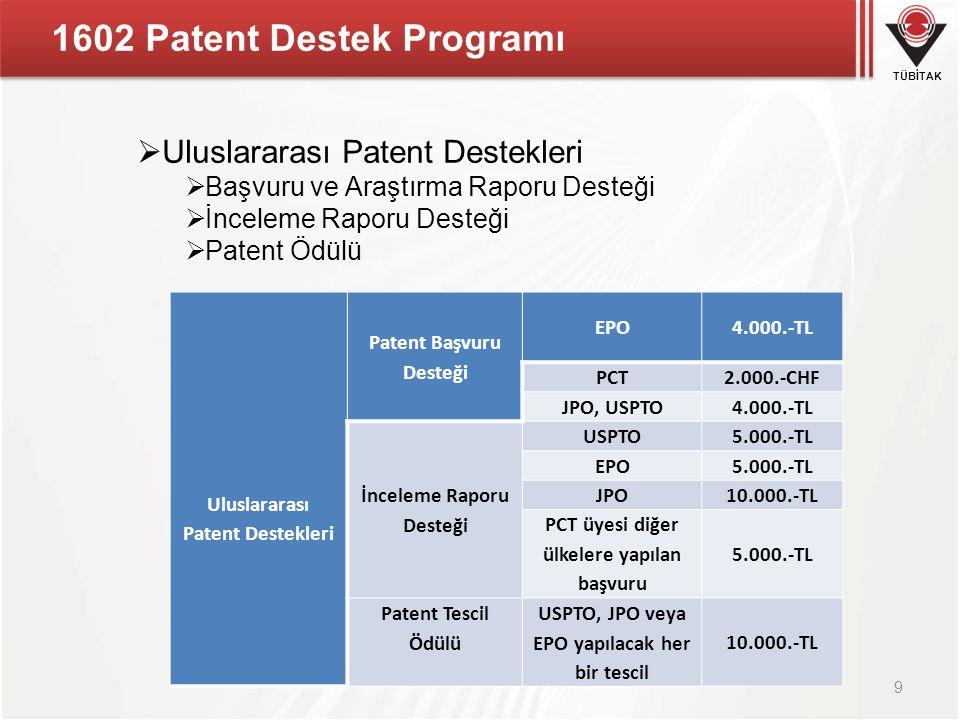TÜBİTAK 1602 Patent Destek Programı 9  Uluslararası Patent Destekleri  Başvuru ve Araştırma Raporu Desteği  İnceleme Raporu Desteği  Patent Ödülü