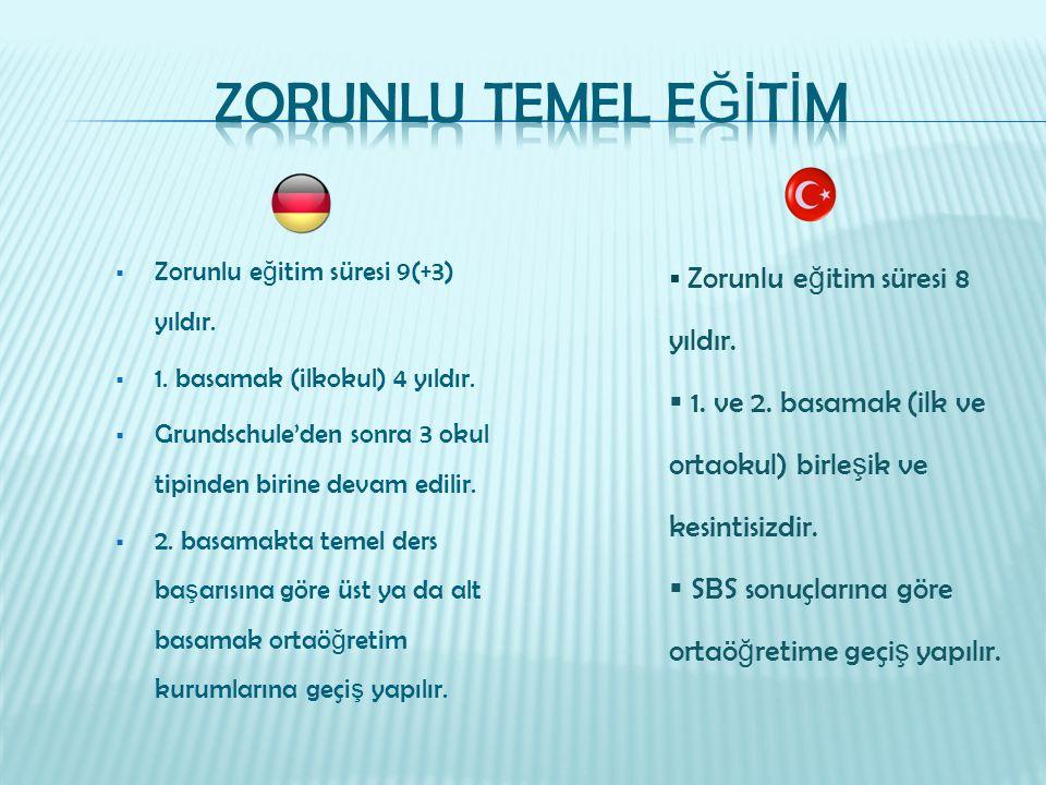  Zorunlu e ğ itim süresi 9(+3) yıldır.  1. basamak (ilkokul) 4 yıldır.  Grundschule'den sonra 3 okul tipinden birine devam edilir.  2. basamakta t