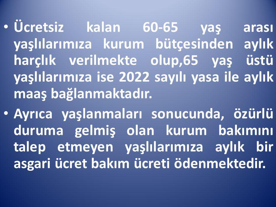 • Ücretsiz kalan 60-65 yaş arası yaşlılarımıza kurum bütçesinden aylık harçlık verilmekte olup,65 yaş üstü yaşlılarımıza ise 2022 sayılı yasa ile aylı