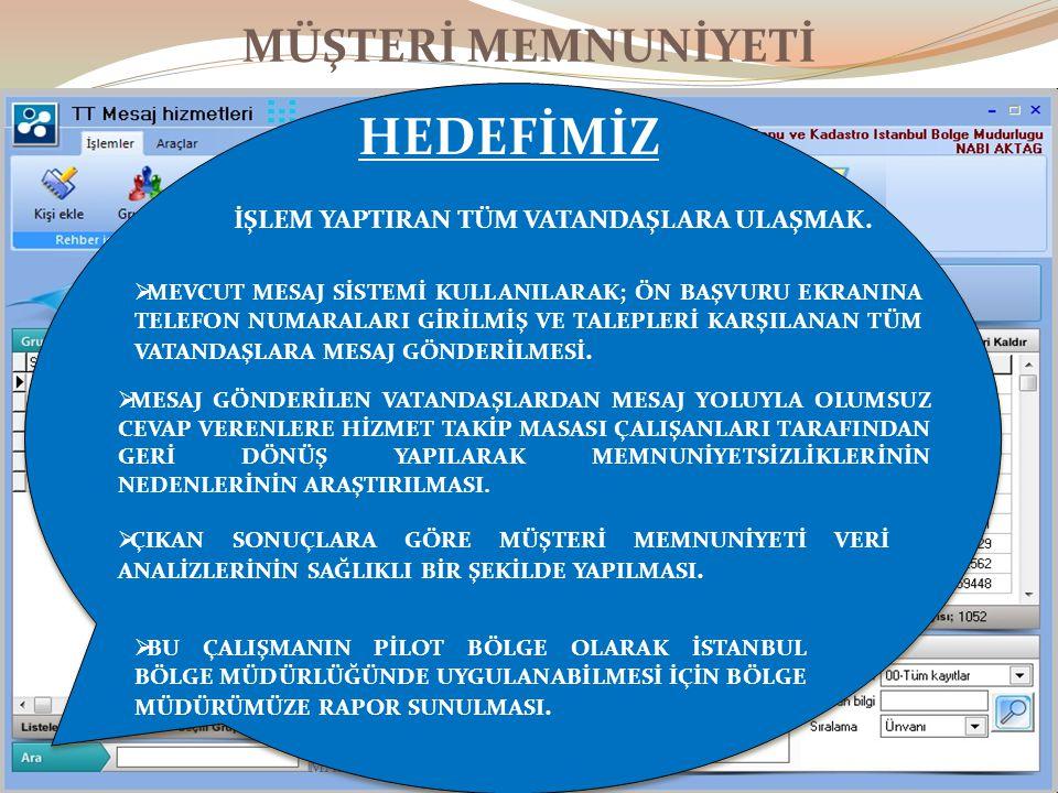 MANAVGAT/ANTALYA-2012 HEDEFİMİZ İŞLEM YAPTIRAN TÜM VATANDAŞLARA ULAŞMAK.