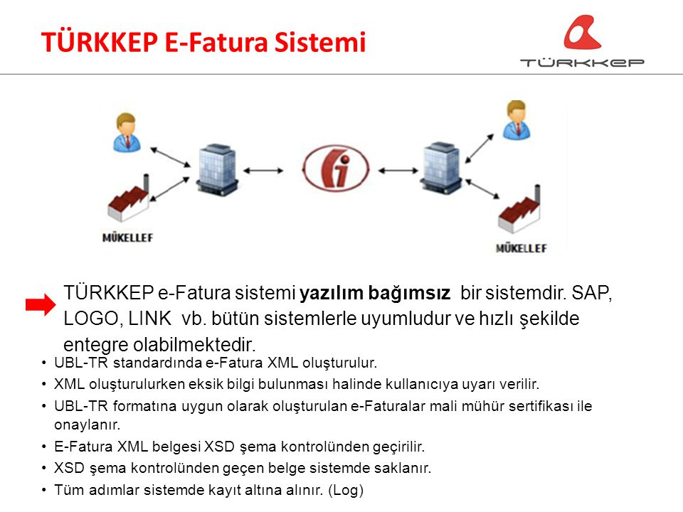 TÜRKKEP e-Fatura sistemi yazılım bağımsız bir sistemdir.