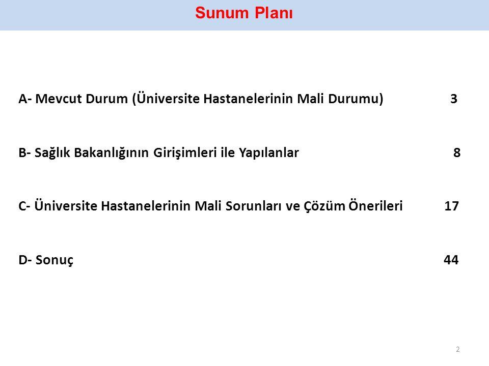 Sunum Planı A- Mevcut Durum (Üniversite Hastanelerinin Mali Durumu) 3 B- Sağlık Bakanlığının Girişimleri ile Yapılanlar 8 C- Üniversite Hastanelerinin Mali Sorunları ve Çözüm Önerileri 17 D- Sonuç 44 2