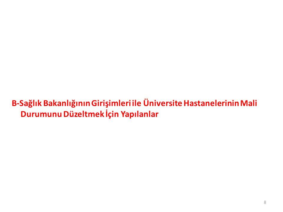 8 B-Sağlık Bakanlığının Girişimleri ile Üniversite Hastanelerinin Mali Durumunu Düzeltmek İçin Yapılanlar