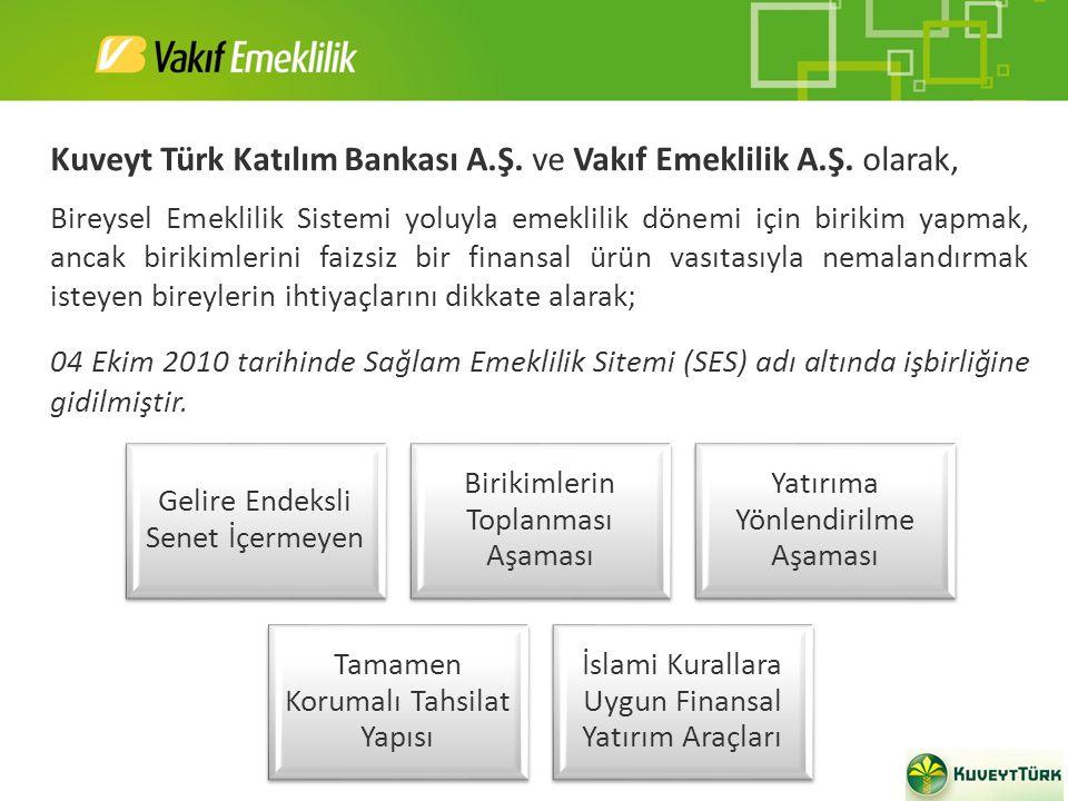 Kuveyt Türk Katılım Bankası A.Ş. ve Vakıf Emeklilik A.Ş.