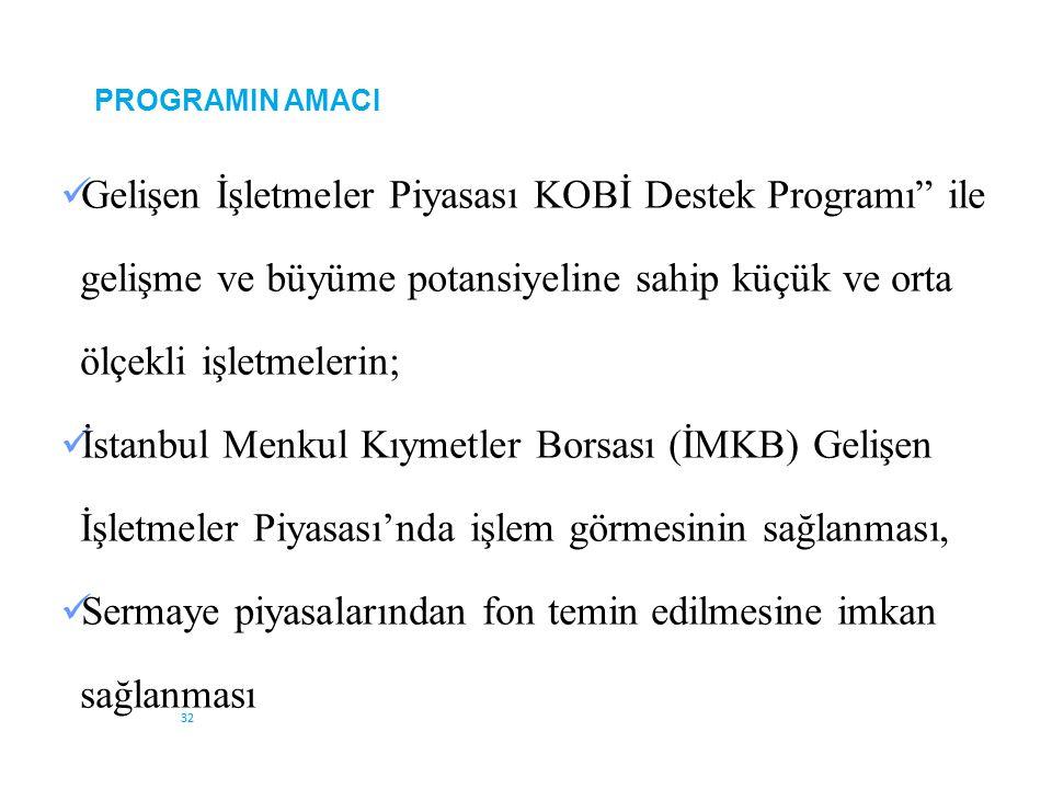 """32  Gelişen İşletmeler Piyasası KOBİ Destek Programı"""" ile gelişme ve büyüme potansiyeline sahip küçük ve orta ölçekli işletmelerin;  İstanbul Menkul"""