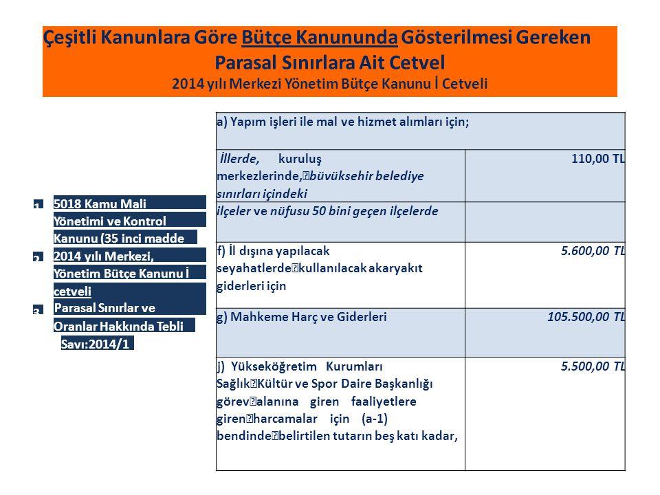 Çeşitli Kanunlara Göre Bütçe Kanununda Gösterilmesi Gereken Parasal Sınırlara Ait Cetvel 2014 yılı Merkezi Yönetim Bütçe Kanunu İ Cetveli a) Yapım işl