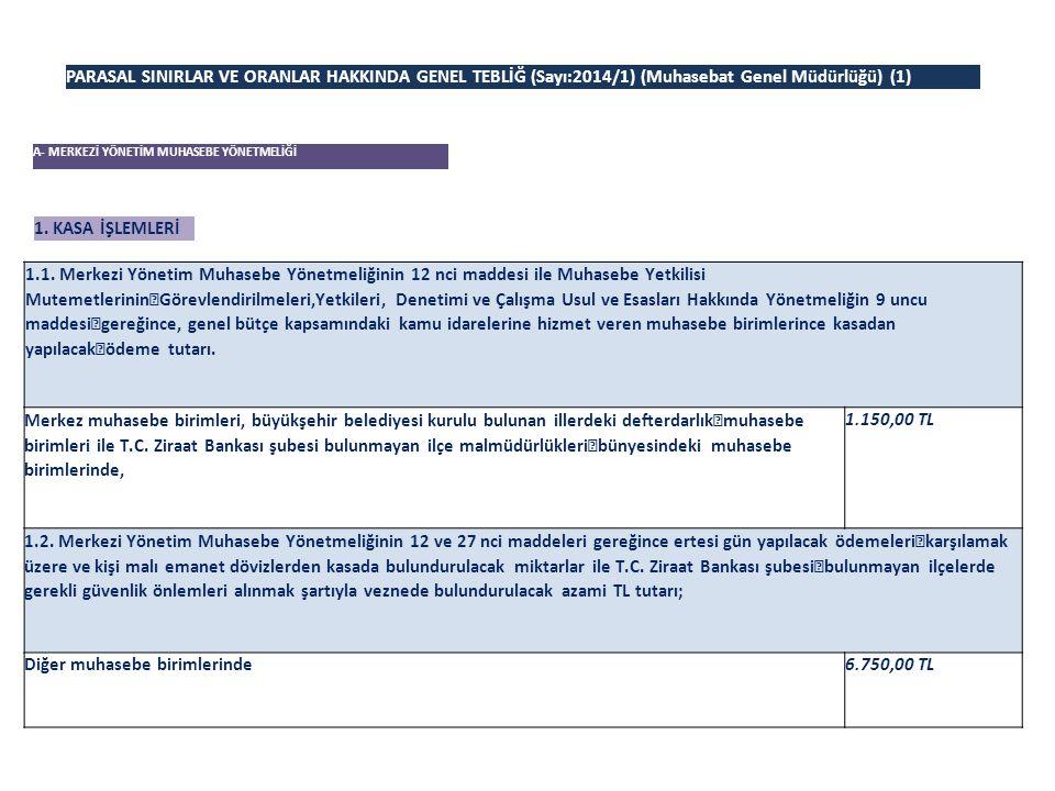 PARASAL SINIRLAR VE ORANLAR HAKKINDA GENEL TEBLİĞ (Sayı:2014/1) (Muhasebat Genel Müdürlüğü) (1) A- MERKEZİ YÖNETİM MUHASEBE YÖNETMELİĞİ 1. KASA İŞLEML