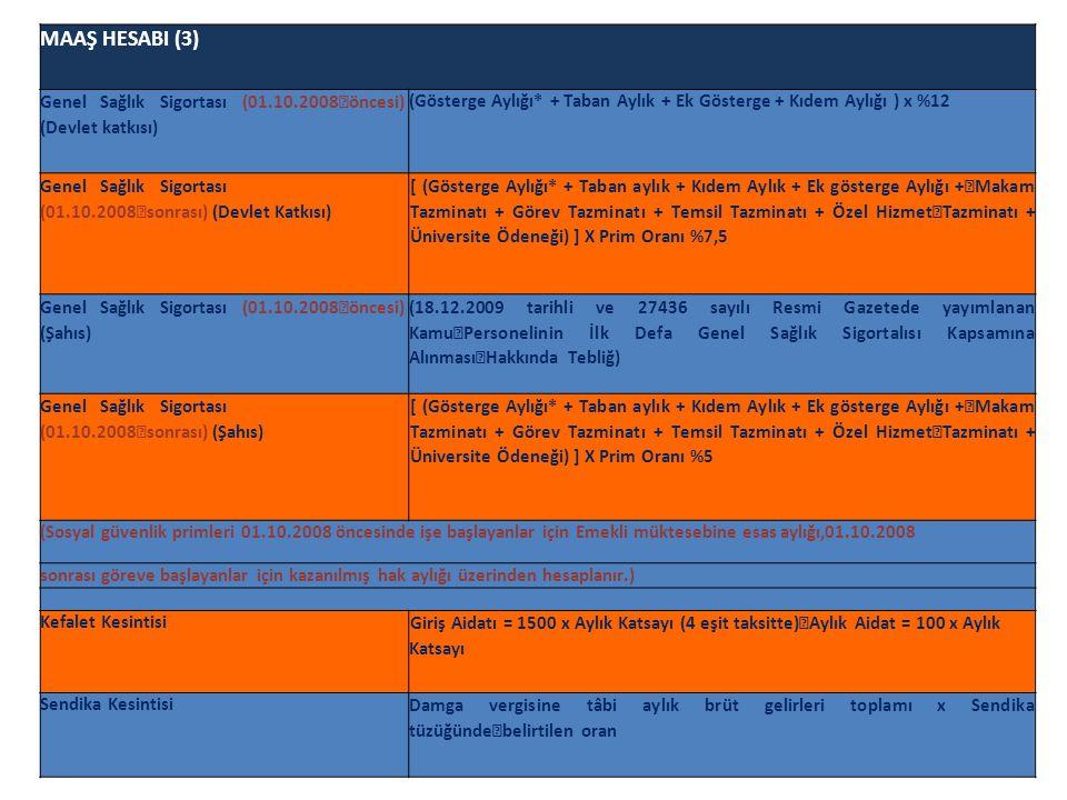 MAAŞ HESABI (3) Genel Sağlık Sigortası (01.10.2008 öncesi) (Devlet katkısı) (Gösterge Aylığı* + Taban Aylık + Ek Gösterge + Kıdem Aylığı ) x %12 Genel Sağlık Sigortası (01.10.2008 sonrası) (Devlet Katkısı) [ (Gösterge Aylığı* + Taban aylık + Kıdem Aylık + Ek gösterge Aylığı + Makam Tazminatı + Görev Tazminatı + Temsil Tazminatı + Özel Hizmet Tazminatı + Üniversite Ödeneği) ] X Prim Oranı %7,5 Genel Sağlık Sigortası (01.10.2008 öncesi) (Şahıs) (18.12.2009 tarihli ve 27436 sayılı Resmi Gazetede yayımlanan Kamu Personelinin İlk Defa Genel Sağlık Sigortalısı Kapsamına Alınması Hakkında Tebliğ) Genel Sağlık Sigortası (01.10.2008 sonrası) (Şahıs) [ (Gösterge Aylığı* + Taban aylık + Kıdem Aylık + Ek gösterge Aylığı + Makam Tazminatı + Görev Tazminatı + Temsil Tazminatı + Özel Hizmet Tazminatı + Üniversite Ödeneği) ] X Prim Oranı %5 (Sosyal güvenlik primleri 01.10.2008 öncesinde işe başlayanlar için Emekli müktesebine esas aylığı,01.10.2008 sonrası göreve başlayanlar için kazanılmış hak aylığı üzerinden hesaplanır.) Kefalet Kesintisi Giriş Aidatı = 1500 x Aylık Katsayı (4 eşit taksitte) Aylık Aidat = 100 x Aylık Katsayı Sendika Kesintisi Damga vergisine tâbi aylık brüt gelirleri toplamı x Sendika tüzüğünde belirtilen oran