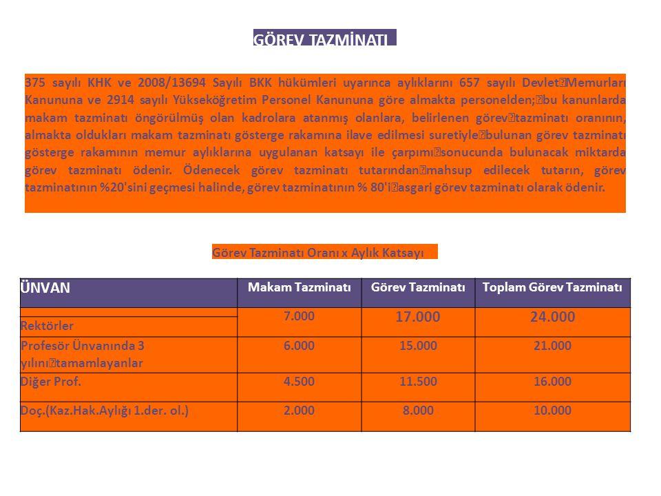 GÖREV TAZMİNATI 375 sayılı KHK ve 2008/13694 Sayılı BKK hükümleri uyarınca aylıklarını 657 sayılı Devlet Memurları Kanununa ve 2914 sayılı Yükseköğret
