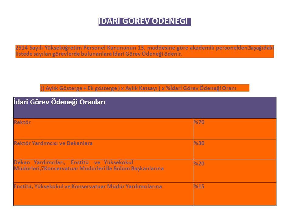 İDARİ GÖREV ÖDENEĞİ 2914 Sayılı Yükseköğretim Personel Kanununun 13. maddesine göre akademik personelden aşağıdaki listede sayılan görevlerde bulunanl