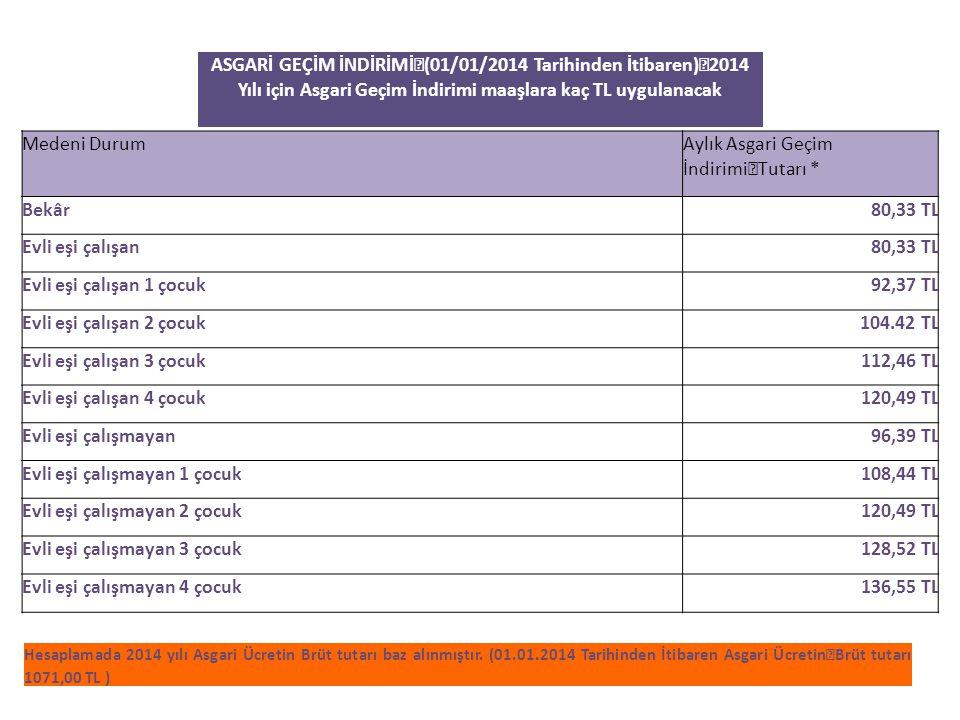 ASGARİ GEÇİM İNDİRİMİ (01/01/2014 Tarihinden İtibaren) 2014 Yılı için Asgari Geçim İndirimi maaşlara kaç TL uygulanacak Medeni Durum Aylık Asgari Geçi