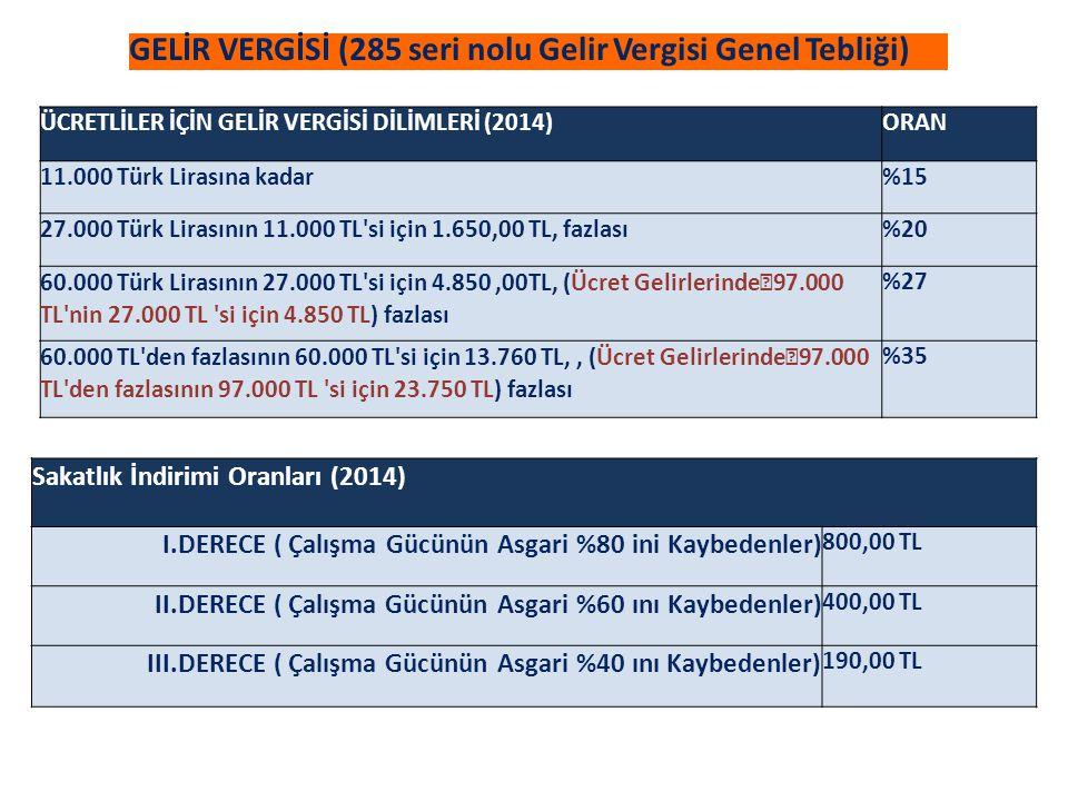 GELİR VERGİSİ (285 seri nolu Gelir Vergisi Genel Tebliği) ÜCRETLİLER İÇİN GELİR VERGİSİ DİLİMLERİ (2014)ORAN 11.000 Türk Lirasına kadar%15 27.000 Türk Lirasının 11.000 TL si için 1.650,00 TL, fazlası%20 60.000 Türk Lirasının 27.000 TL si için 4.850,00TL, (Ücret Gelirlerinde 97.000 TL nin 27.000 TL si için 4.850 TL) fazlası %27 60.000 TL den fazlasının 60.000 TL si için 13.760 TL,, (Ücret Gelirlerinde 97.000 TL den fazlasının 97.000 TL si için 23.750 TL) fazlası %35 Sakatlık İndirimi Oranları (2014) I.DERECE ( Çalışma Gücünün Asgari %80 ini Kaybedenler) 800,00 TL II.DERECE ( Çalışma Gücünün Asgari %60 ını Kaybedenler) 400,00 TL III.DERECE ( Çalışma Gücünün Asgari %40 ını Kaybedenler) 190,00 TL