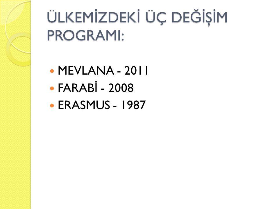 ÜLKEM İ ZDEK İ ÜÇ DE Ğİ Ş İ M PROGRAMI:  MEVLANA - 2011  FARAB İ - 2008  ERASMUS - 1987