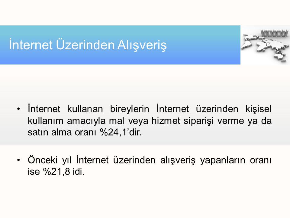 •İnternet kullanan bireylerin İnternet üzerinden kişisel kullanım amacıyla mal veya hizmet siparişi verme ya da satın alma oranı %24,1'dir.