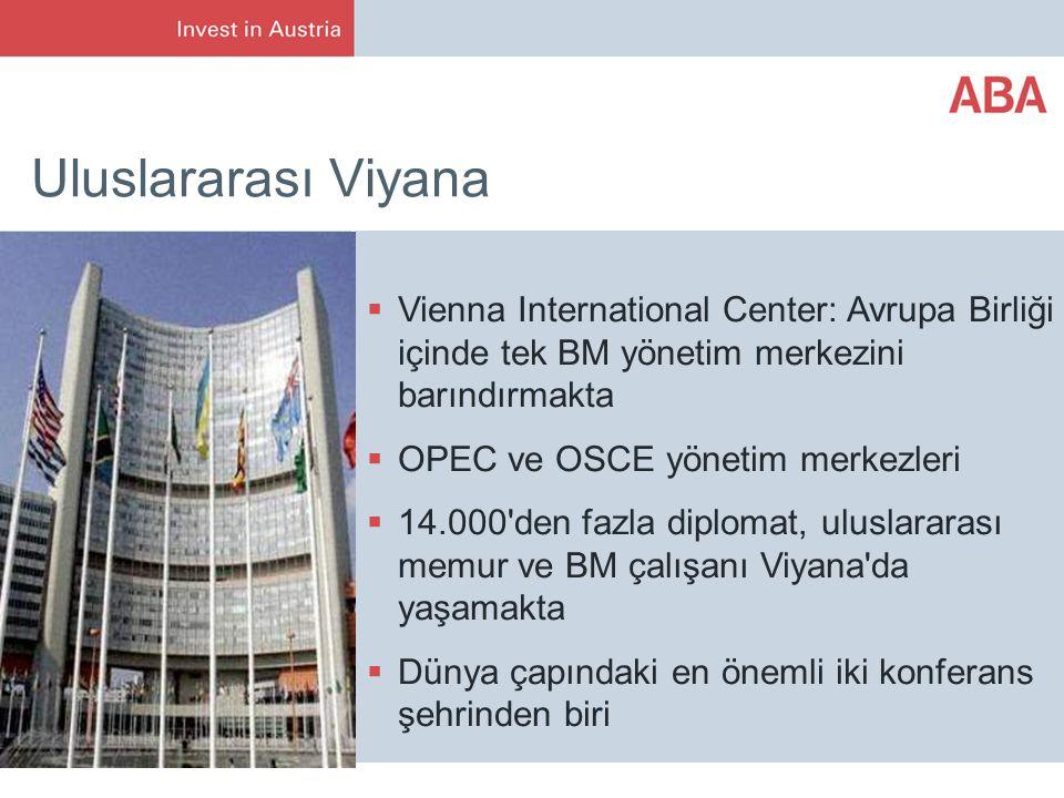 Uluslararası Viyana  Vienna International Center: Avrupa Birliği içinde tek BM yönetim merkezini barındırmakta  OPEC ve OSCE yönetim merkezleri  14.000 den fazla diplomat, uluslararası memur ve BM çalışanı Viyana da yaşamakta  Dünya çapındaki en önemli iki konferans şehrinden biri