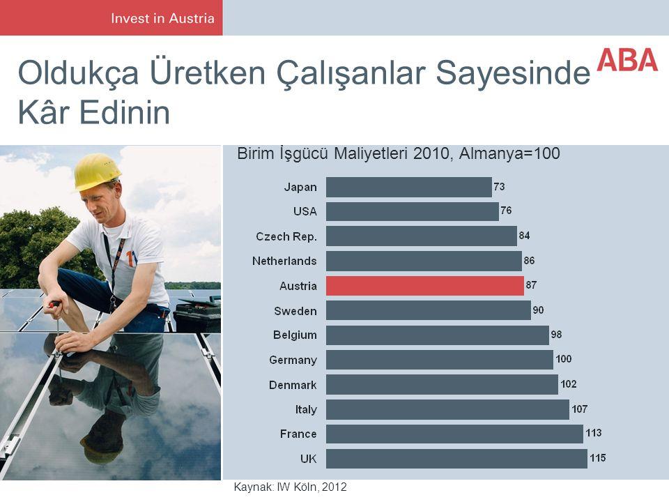 Oldukça Üretken Çalışanlar Sayesinde Kâr Edinin Kaynak: IW Köln, 2012 Birim İşgücü Maliyetleri 2010, Almanya=100