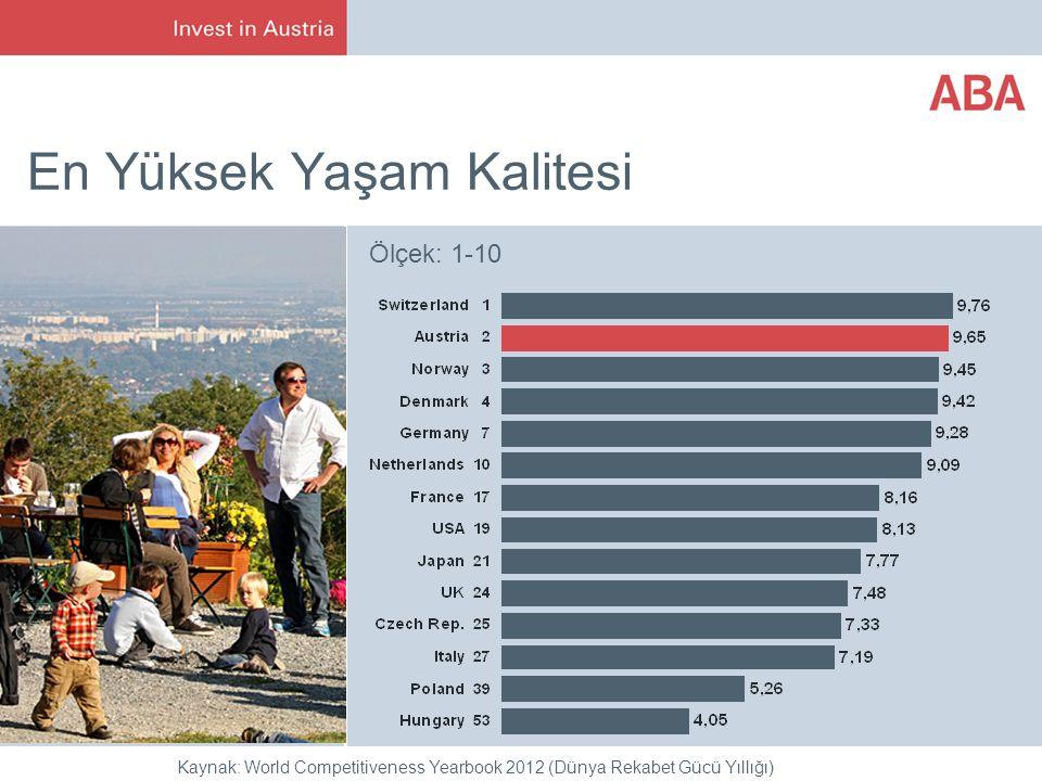 En Yüksek Yaşam Kalitesi Kaynak: World Competitiveness Yearbook 2012 (Dünya Rekabet Gücü Yıllığı) Ölçek: 1-10