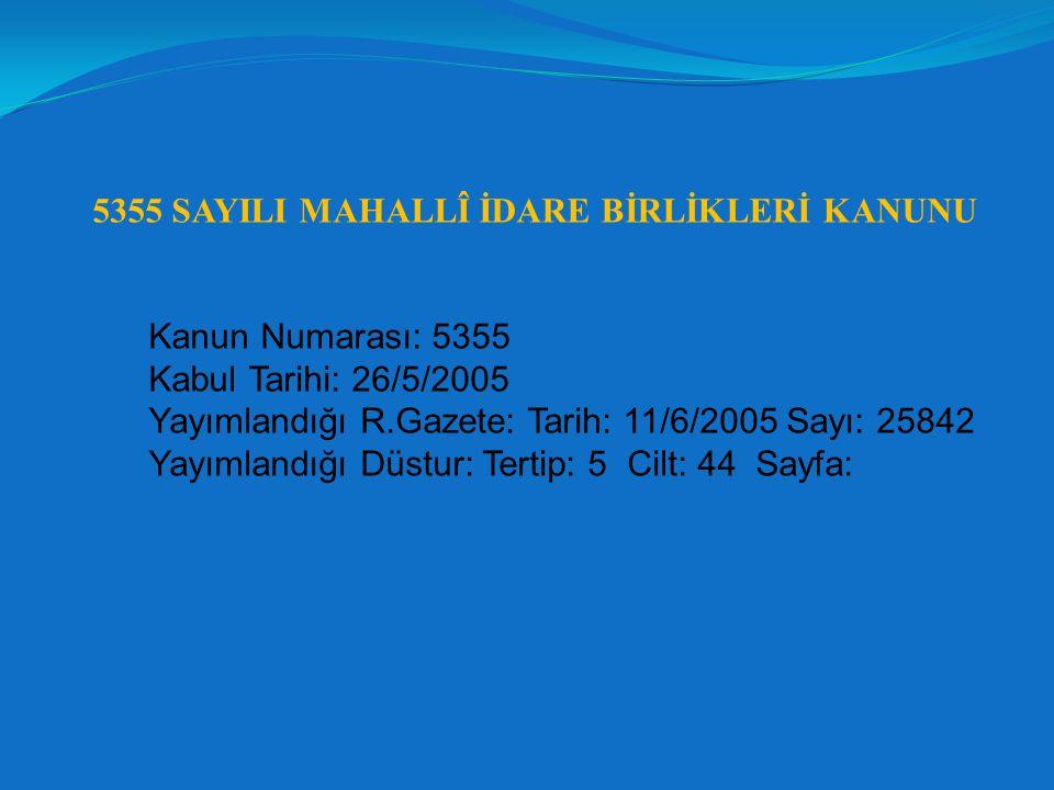 BİRLİKLERİN ORGANLARI 5355/Md.7  Birlik Meclisi  Birlik Encümeni  Birlik Başkanı KARAR YÜRÜTME TEMSİL