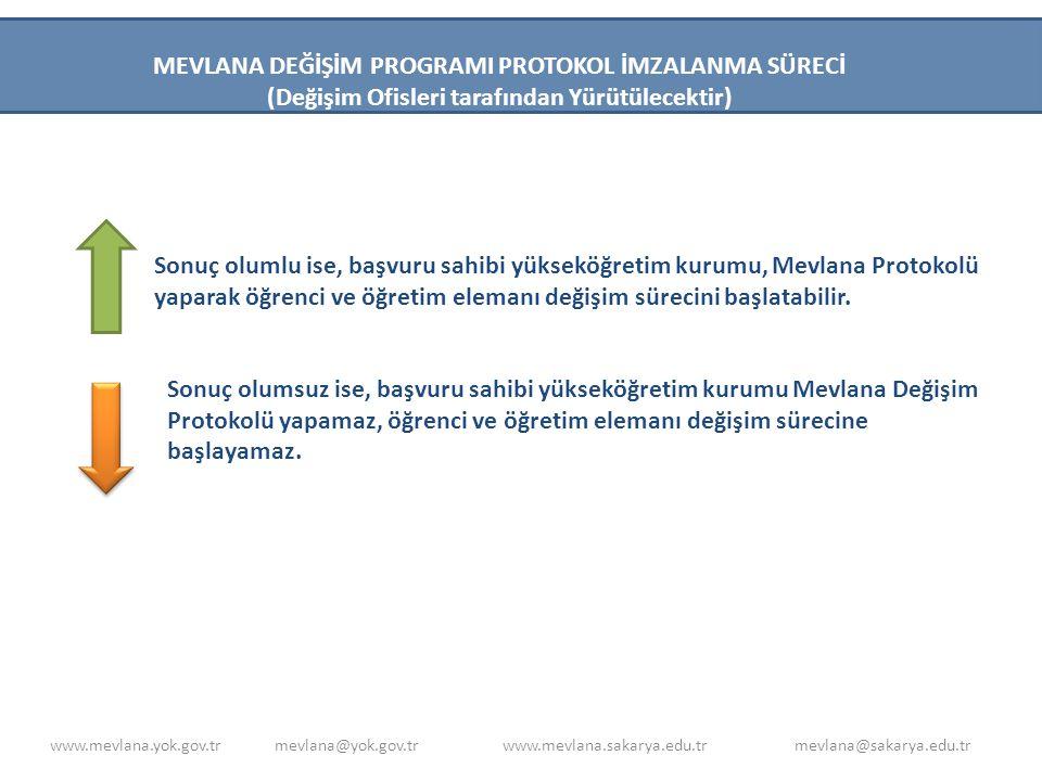  İLAN VE BAŞVURU SÜRECİ :  Yükseköğretim kurumları, yapmış oldukları Protokolleri kendi internet sayfalarında en az 15 gün süreyle ilan eder.