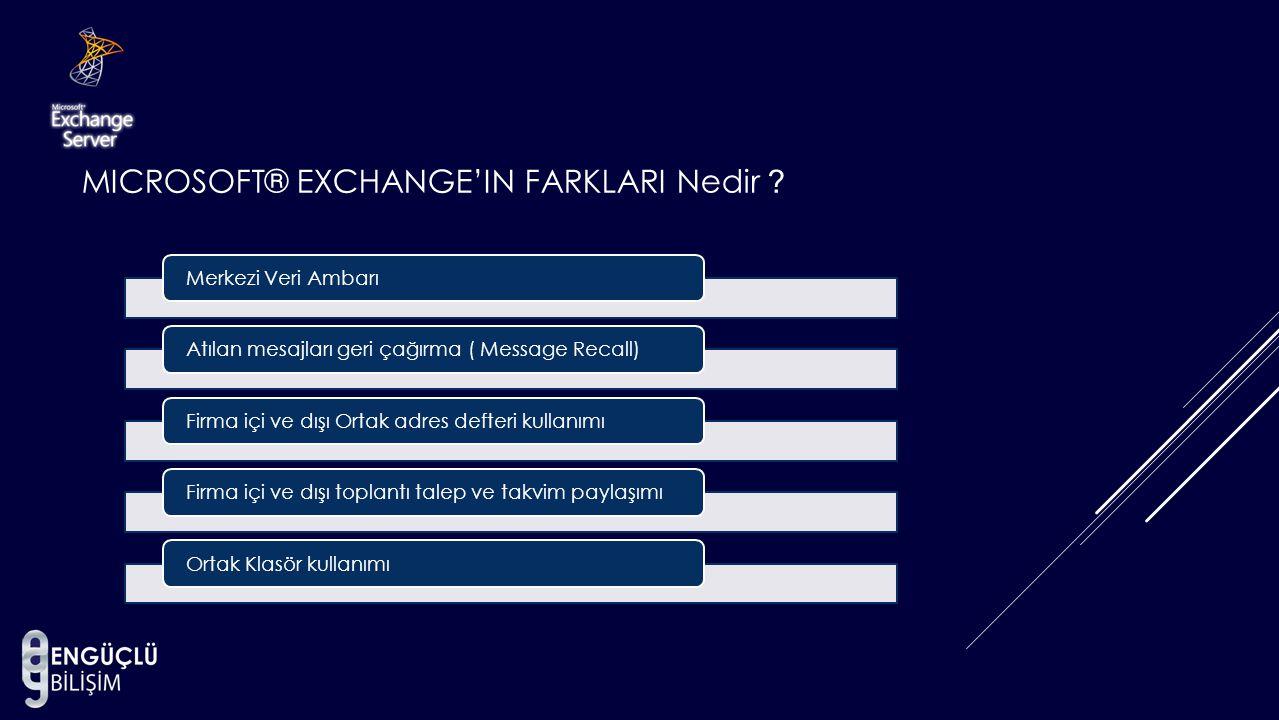 MICROSOFT® EXCHANGE'IN FARKLARI Nedir ? Merkezi Veri AmbarıAtılan mesajları geri çağırma ( Message Recall)Firma içi ve dışı Ortak adres defteri kullan