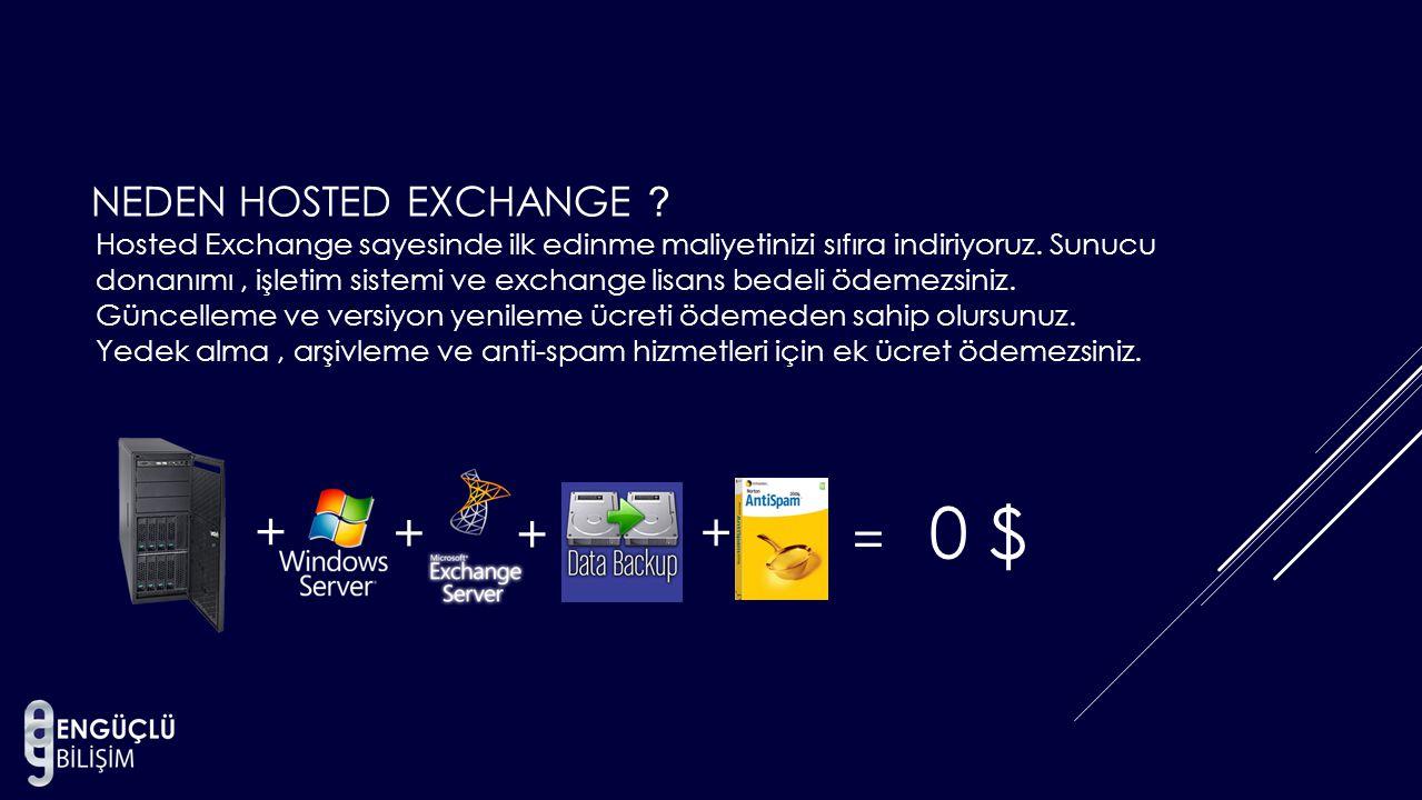 NEDEN HOSTED EXCHANGE ? Hosted Exchange sayesinde ilk edinme maliyetinizi sıfıra indiriyoruz. Sunucu donanımı, işletim sistemi ve exchange lisans bede