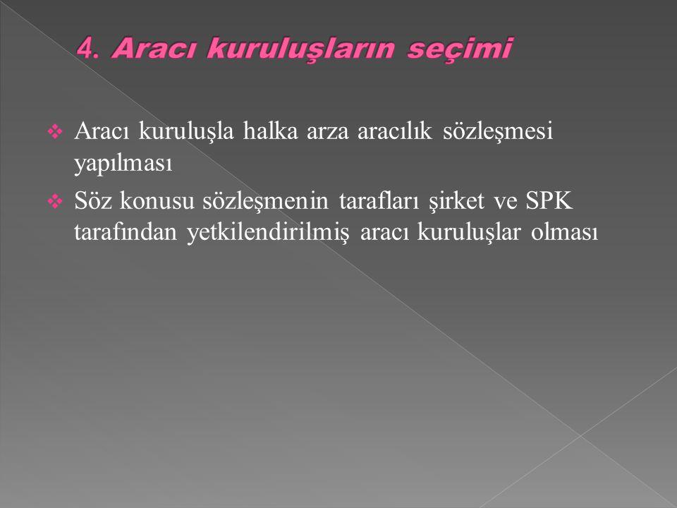  Aracı kuruluşla halka arza aracılık sözleşmesi yapılması  Söz konusu sözleşmenin tarafları şirket ve SPK tarafından yetkilendirilmiş aracı kuruluşlar olması