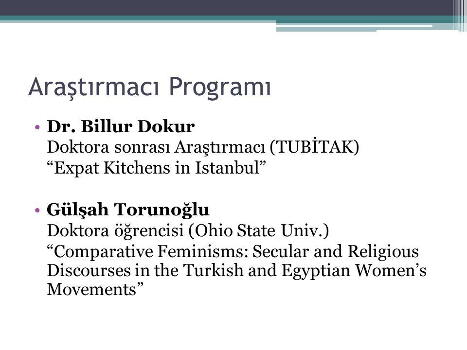 """Araştırmacı Programı •Dr. Billur Dokur Doktora sonrası Araştırmacı (TUBİTAK) """"Expat Kitchens in Istanbul"""" •Gülşah Torunoğlu Doktora öğrencisi (Ohio St"""