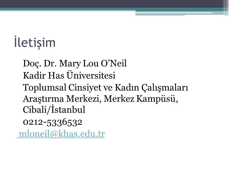 İletişim Doç. Dr. Mary Lou O'Neil Kadir Has Üniversitesi Toplumsal Cinsiyet ve Kadın Çalışmaları Araştırma Merkezi, Merkez Kampüsü, Cibali/İstanbul 02