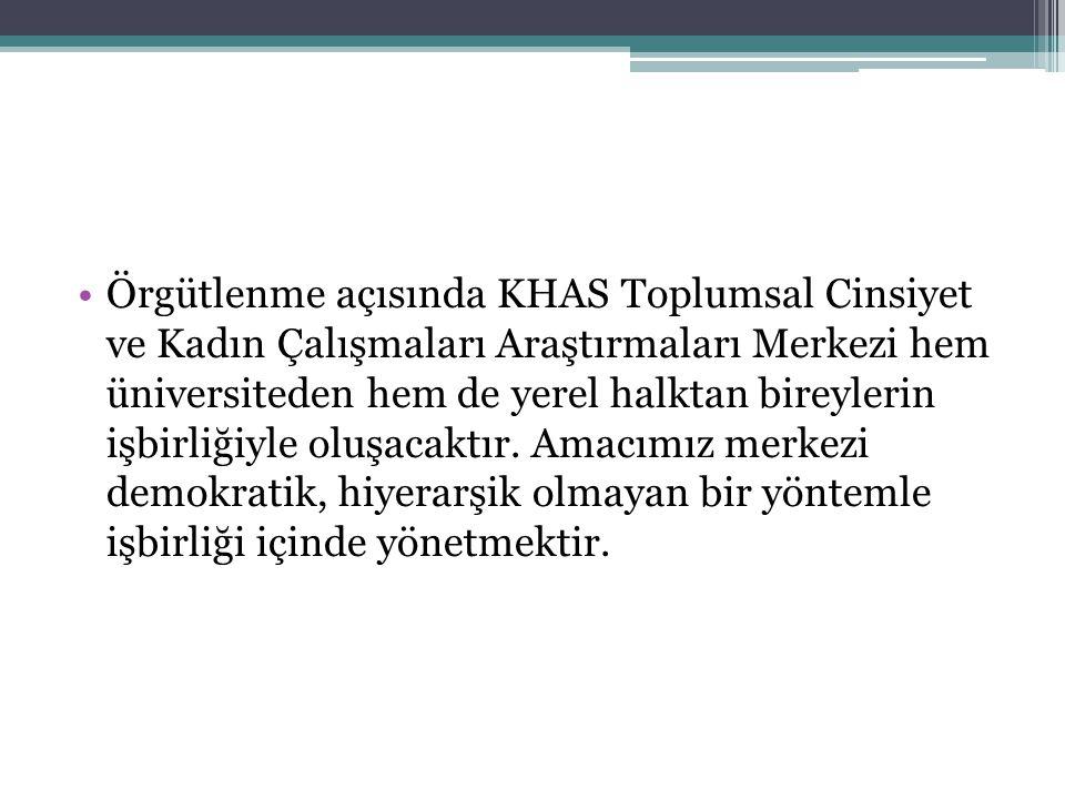 Yönetim Kurulu •Prof.Dr.