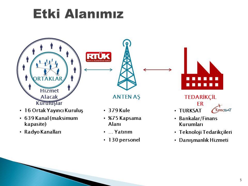 6 • Anten A.Ş.'nin aktifinde bulunacak yatırımlar için %80 kredi, %20 özkaynak olacağı tahmin edilmektedir ; • Kredi kaynakları arasında tedarikçi firmaların finans imkanları da (satıcı kredisi vb.) araştırılacaktır; • Halihazırda yayıncılık alt yapısı konusunda Türkiye'deki en deneyimli kişiler zaten Anten A.Ş.