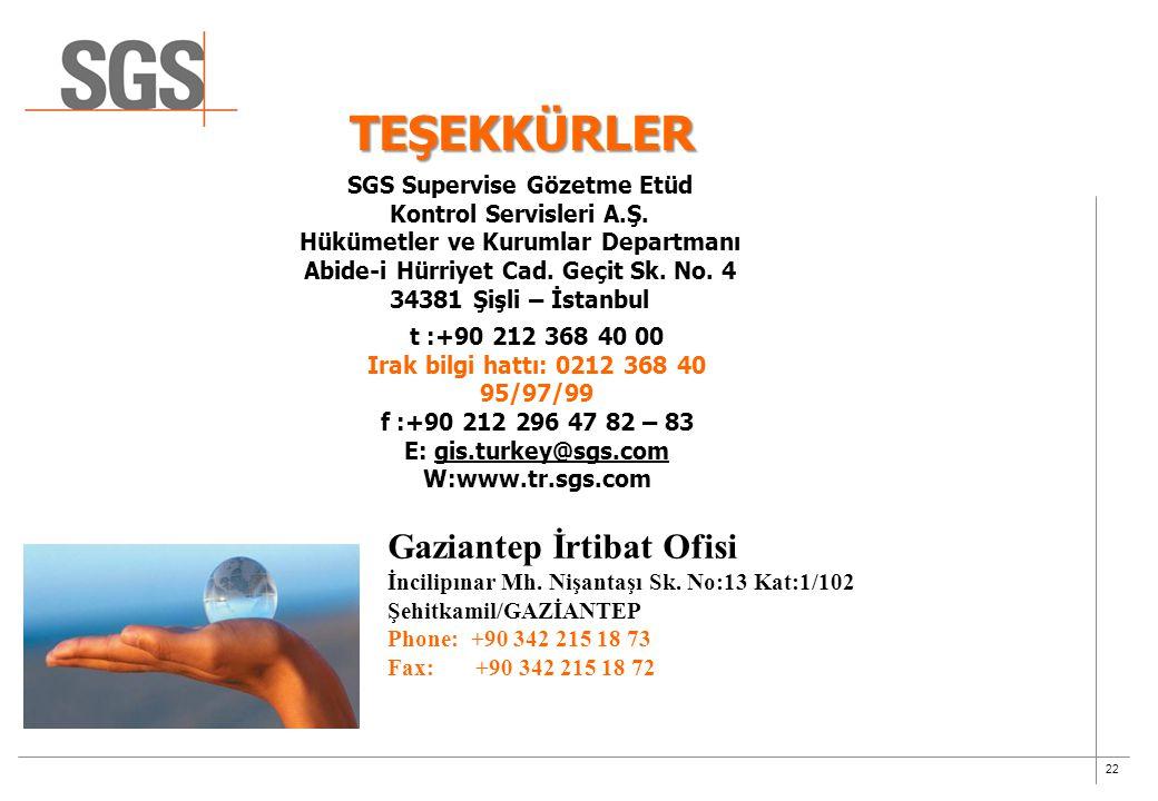 22 SGS Supervise Gözetme Etüd Kontrol Servisleri A.Ş. Hükümetler ve Kurumlar Departmanı Abide-i Hürriyet Cad. Geçit Sk. No. 4 34381 Şişli – İstanbul t