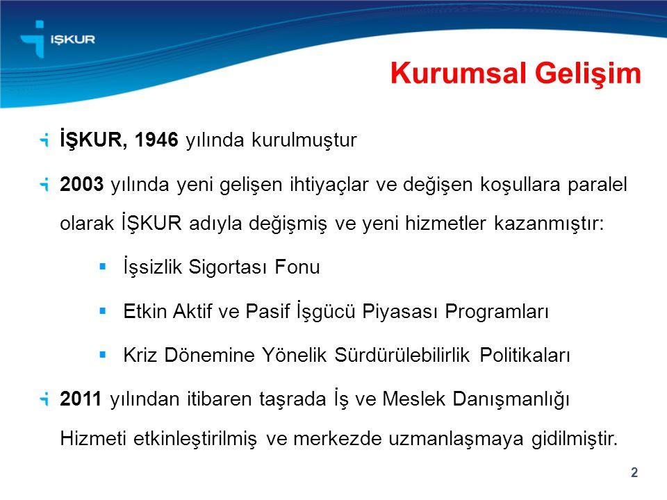 2 İŞKUR, 1946 yılında kurulmuştur 2003 yılında yeni gelişen ihtiyaçlar ve değişen koşullara paralel olarak İŞKUR adıyla değişmiş ve yeni hizmetler kaz