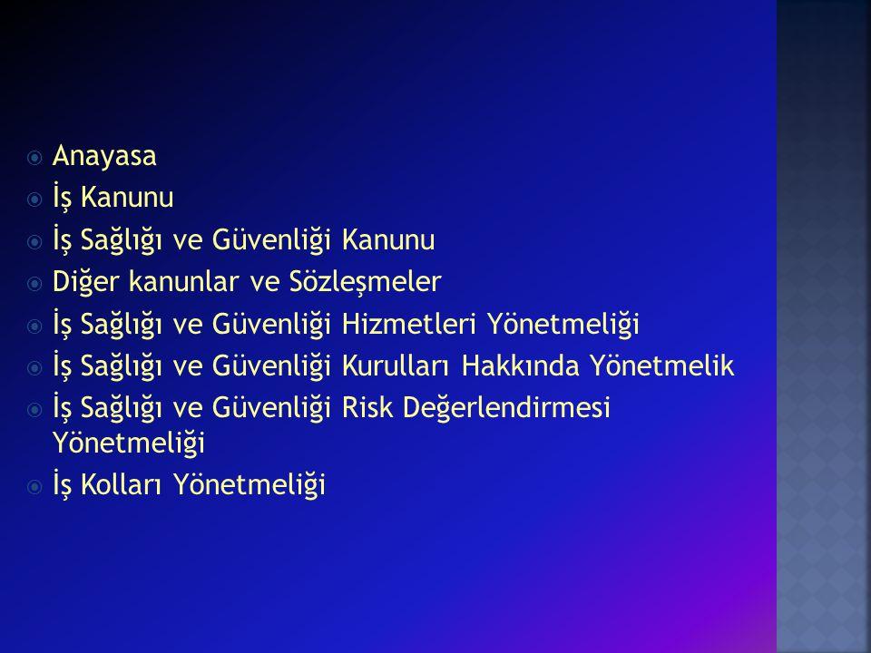 Ortak sağlık ve güvenlik birimi (OSGB): Kamu kurum ve kuruluşları, organize sanayi bölgeleri ile 13/1/2011 tarihli ve 6102 sayılı Türk Ticaret Kanununa göre faaliyet gösteren şirketler tarafından, işyerlerine iş sağlığı ve güvenliği hizmetlerini sunmak üzere kurulan gerekli donanım ve personele sahip olan ve Bakanlıkça yetkilendirilen birimdir.