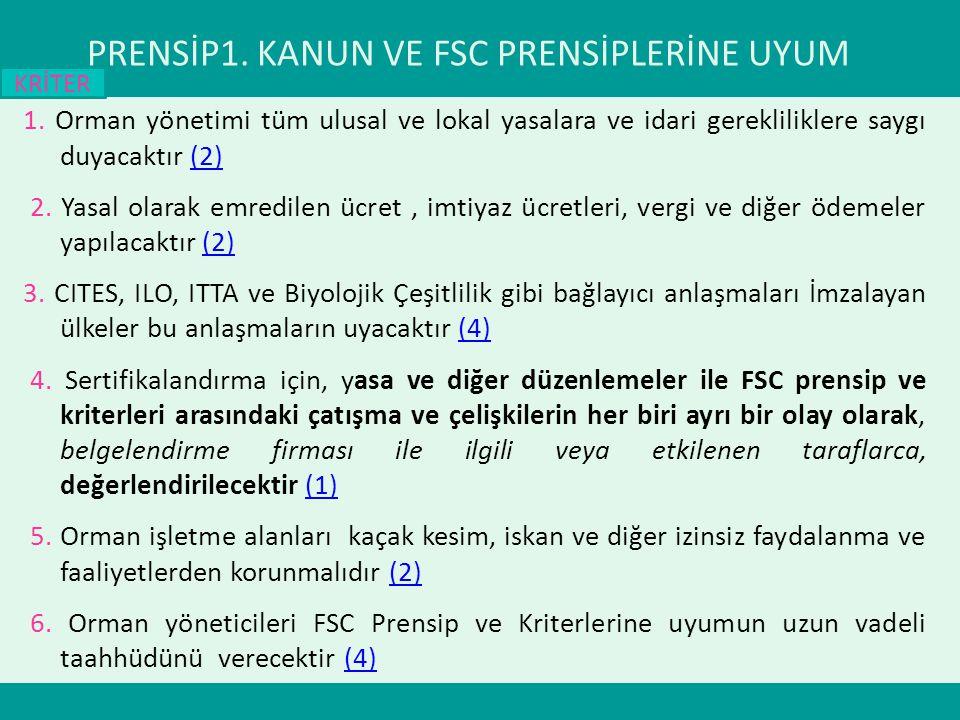 PRENSİP1.KANUN VE FSC PRENSİPLERİNE UYUM 1.