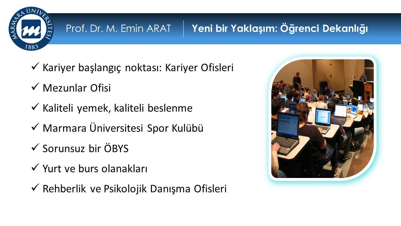  Kariyer başlangıç noktası: Kariyer Ofisleri  Mezunlar Ofisi  Kaliteli yemek, kaliteli beslenme  Marmara Üniversitesi Spor Kulübü  Sorunsuz bir Ö