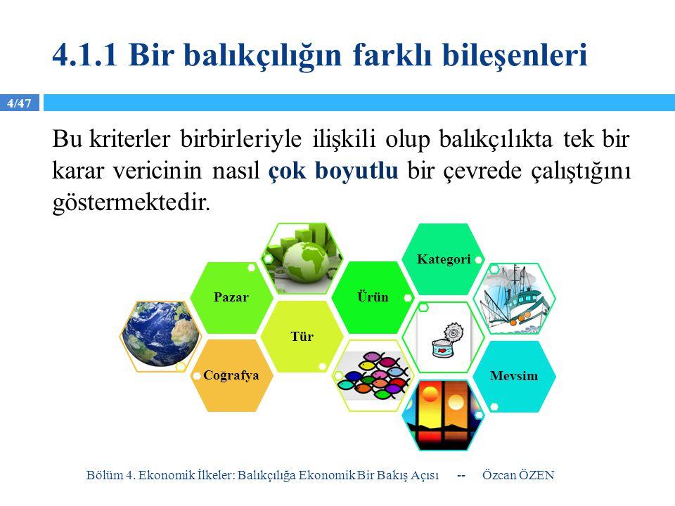 4/47 4.1.1 Bir balıkçılığın farklı bileşenleri -- Özcan ÖZEN Bölüm 4. Ekonomik İlkeler: Balıkçılığa Ekonomik Bir Bakış Açısı Bu kriterler birbirleriyl